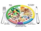 Гостиница Магистраль - иконка «питание» в Шемятино